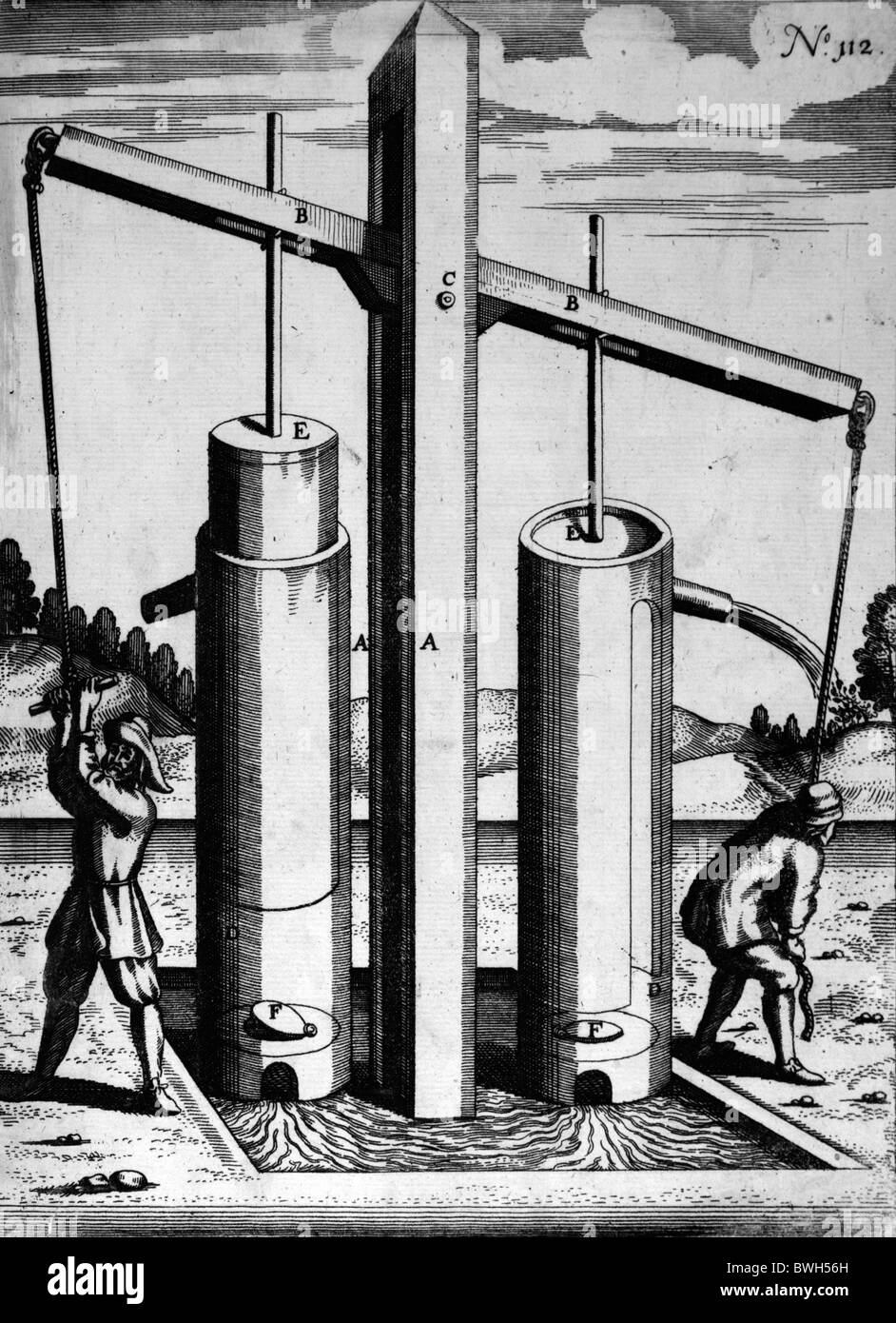 Illustration from Theatrum Machinarum Novum 1661 by Georg Andreas Böckler; A hand operated dual or tandem irrigation - Stock Image
