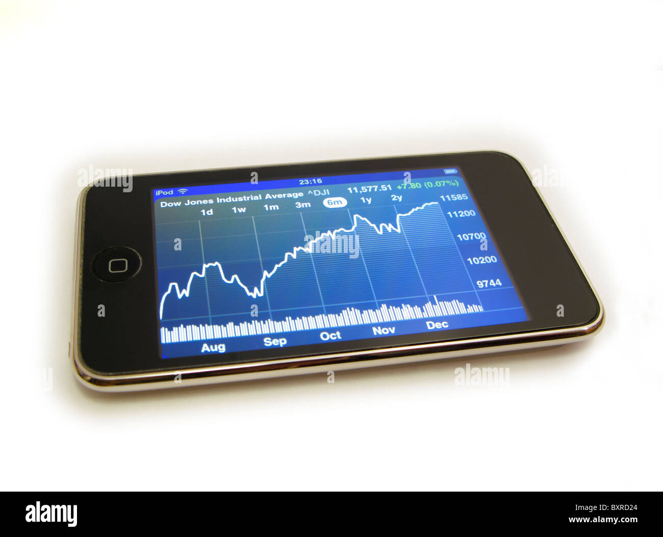 cutout of ipod touch showing Dow Jones stock market graph to end of 2010 on white background - Stock Image