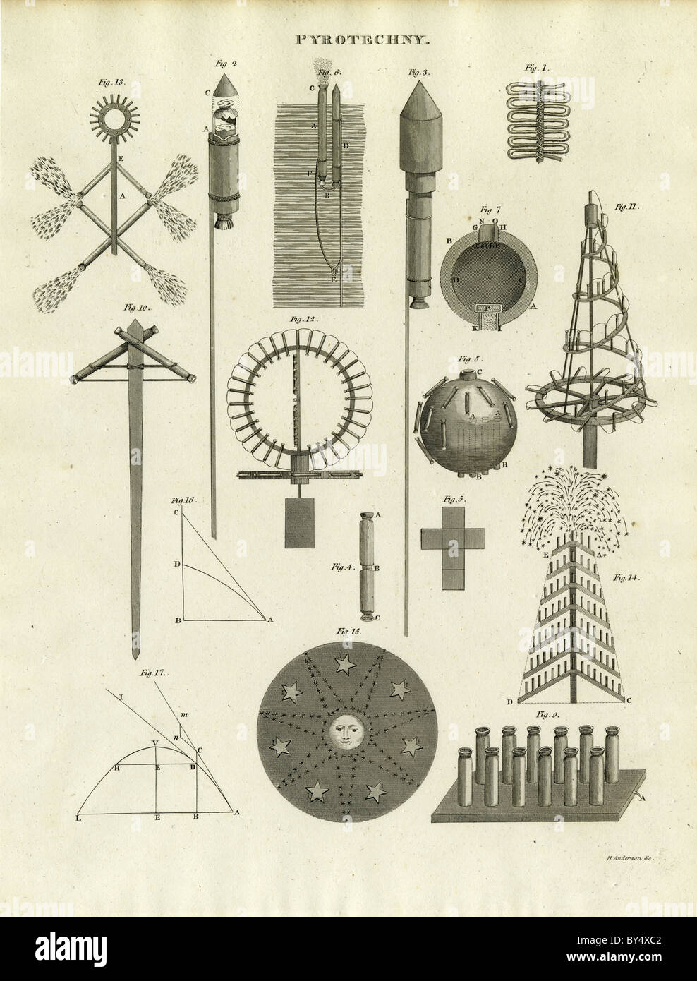 1820 engraving, 'Pyrotechny,' showing various period fireworks assemblies. - Stock Image