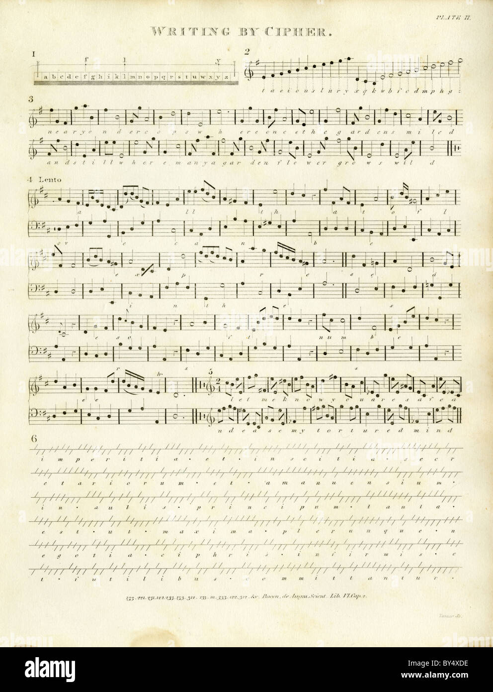 """1820 engraving, """"Writing by Cipher"""" showing a musical code for a poem. Stock Photo"""