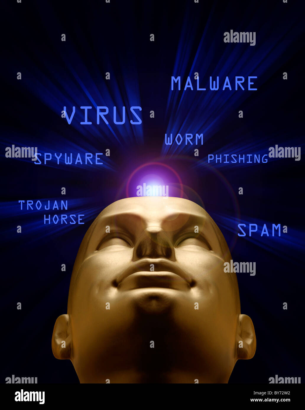 Mannequin head in a blue vortex of cyber attack terms - Stock Image