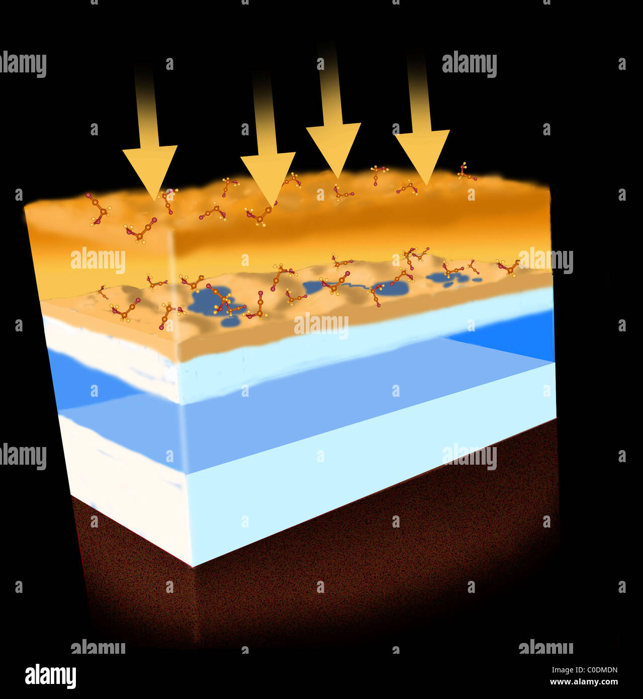 A diagram showing how energy in the form of solar radiation creates organic molecules in the atmosphere of Titan. - Stock Image