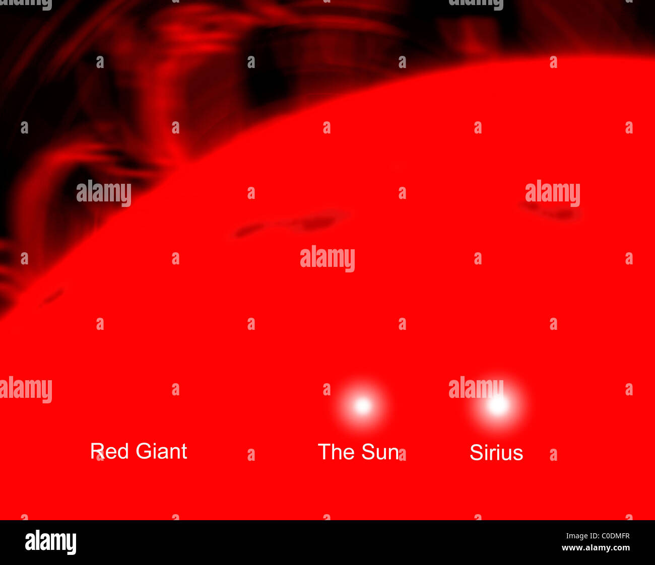Our Sun and the star Sirius compared to a red giant. - Stock Image