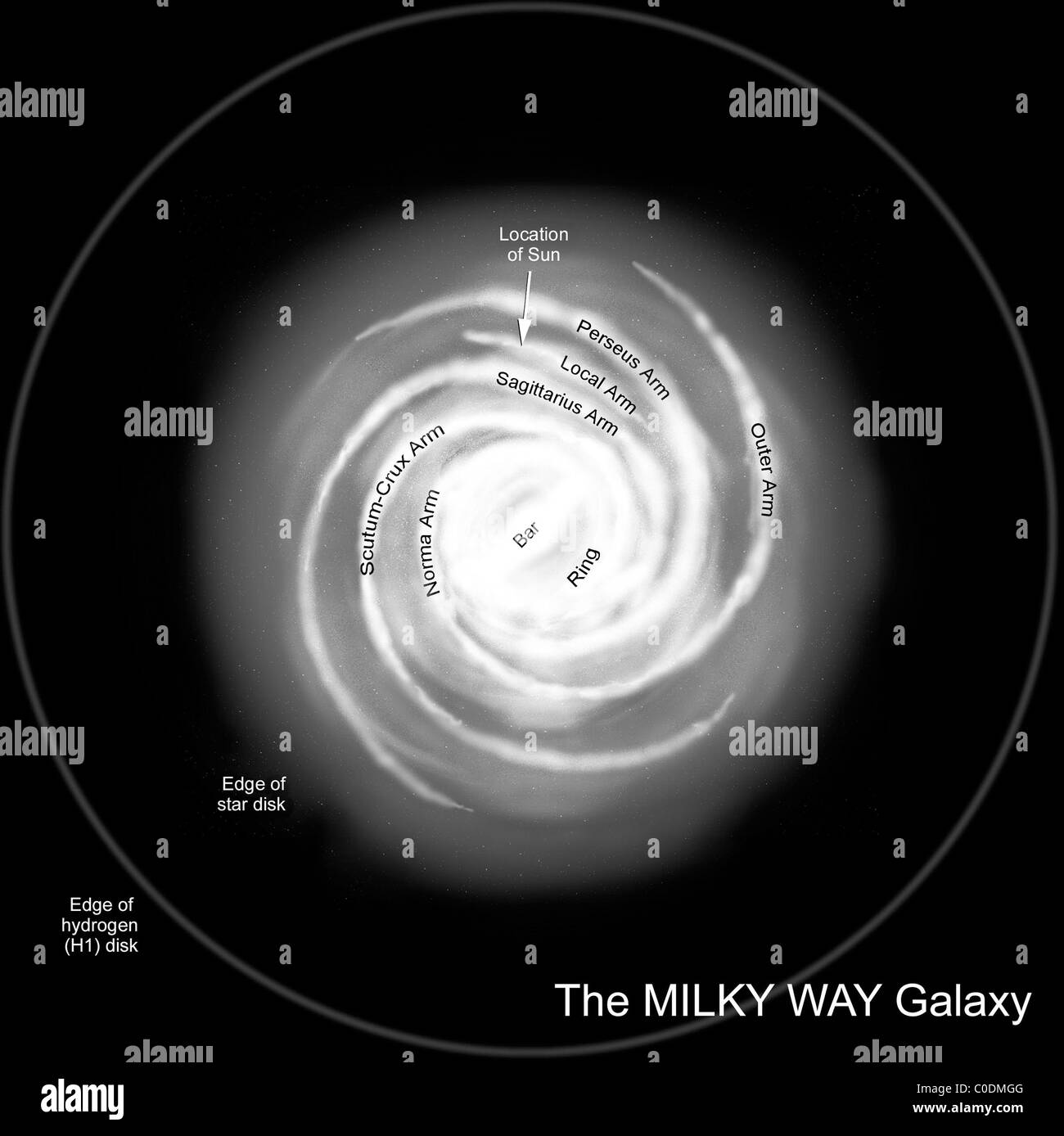 a diagram of the milky way, depicting its various named parts stock Milky Way Solar System Diagram a diagram of the milky way, depicting its various named parts