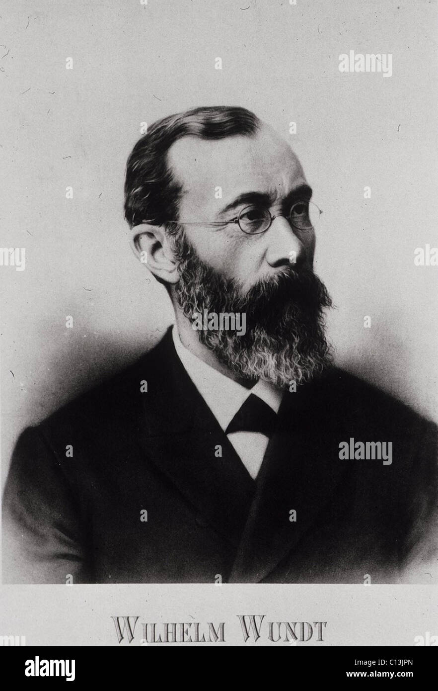 wilhelm wundt psychology