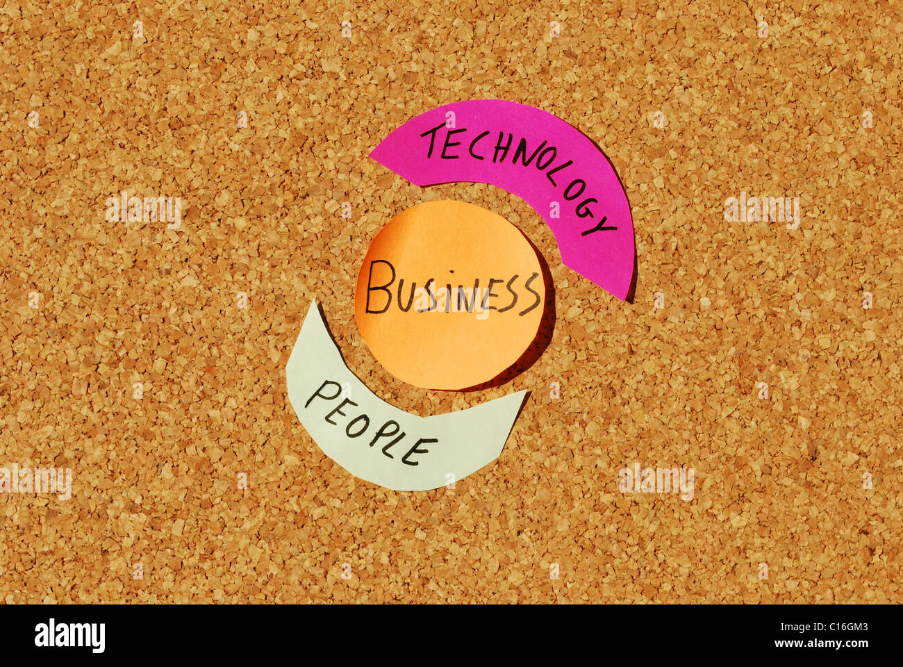 concept of business cycle and definition on a cork board with color notes - Stock Image