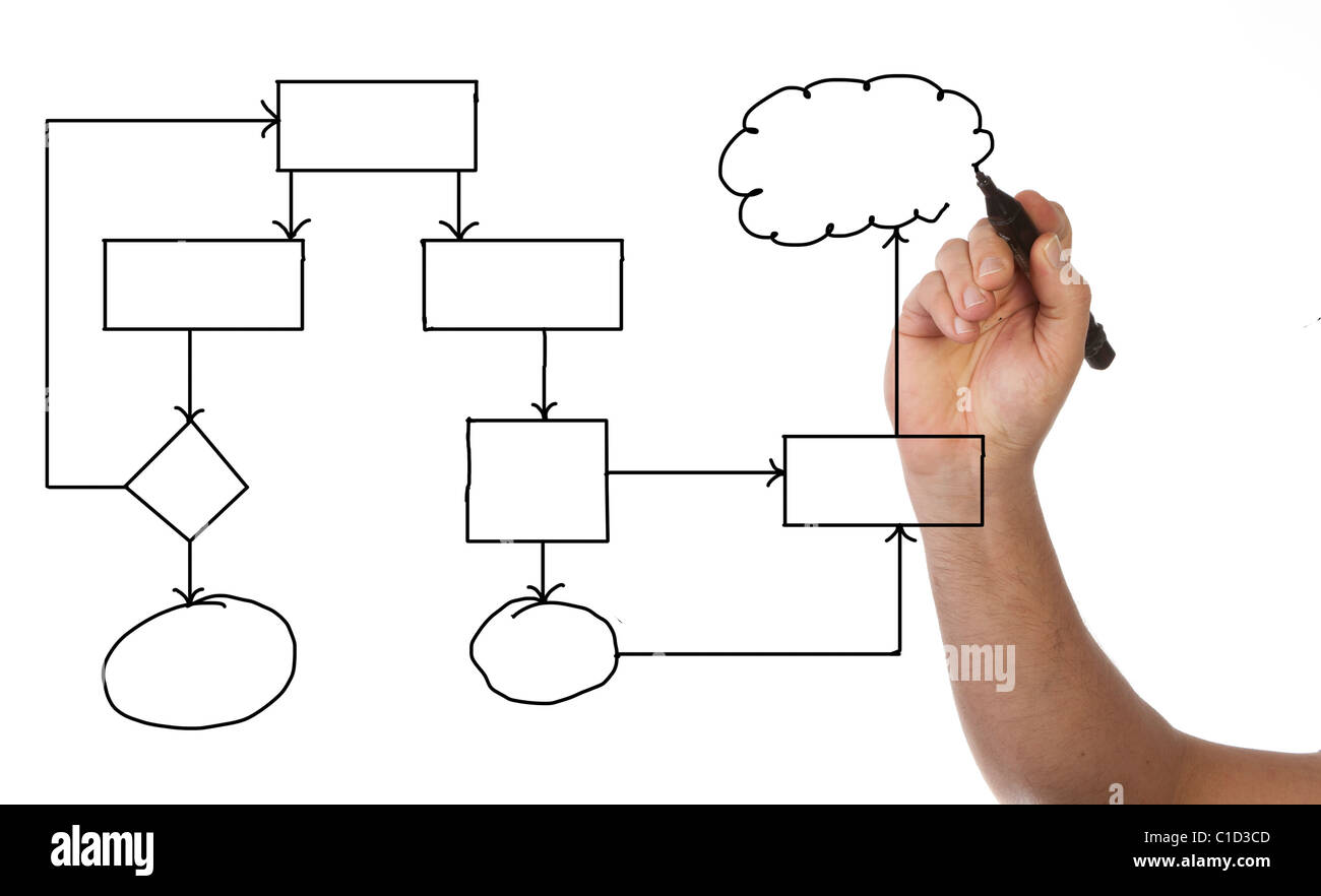 Drawing a business plan or concept isolated over white background - Stock Image