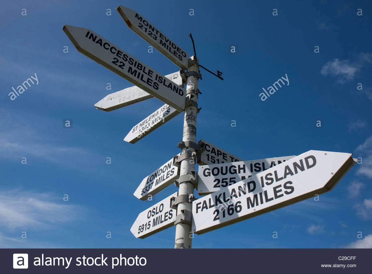 Sign with distances from the world's most isolated settlement. - Stock Image