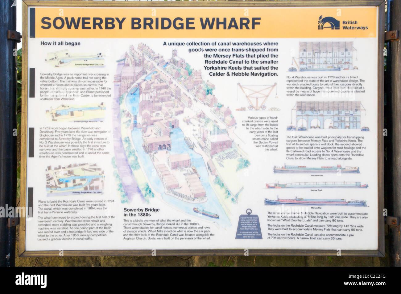 Canal Wharf Interpretation Board Sowerby Bridge West Yorkshire England - Stock Image