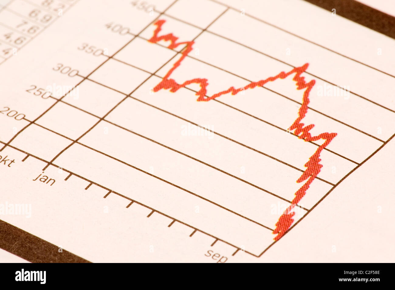 A downward stock market trend - Stock Image