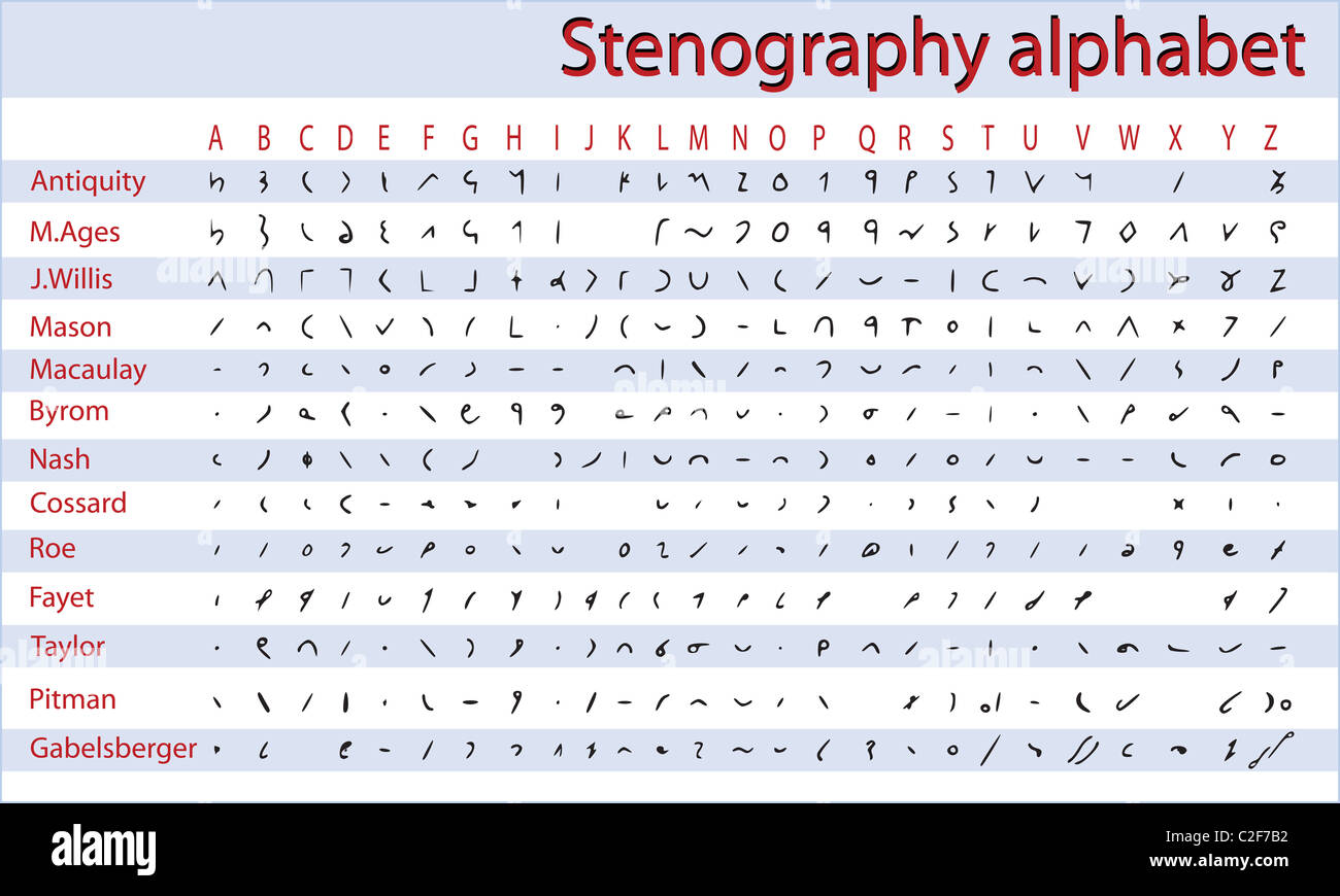 Shorthand Stenography Alphabet Stock Photo 35985126 Alamy