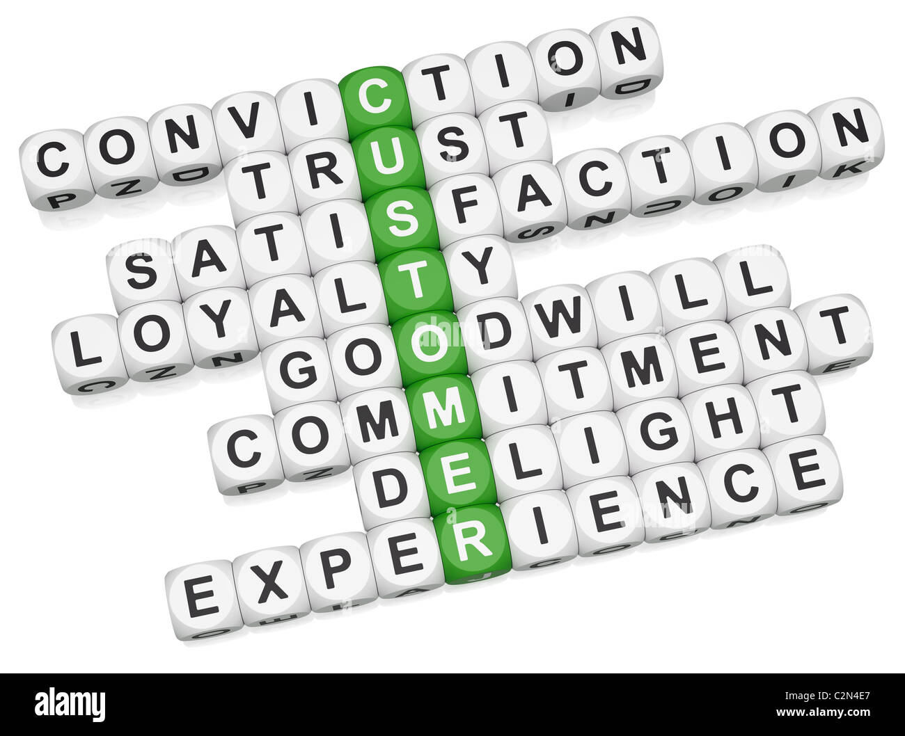 Customer positive experience crossword on white background - Stock Image