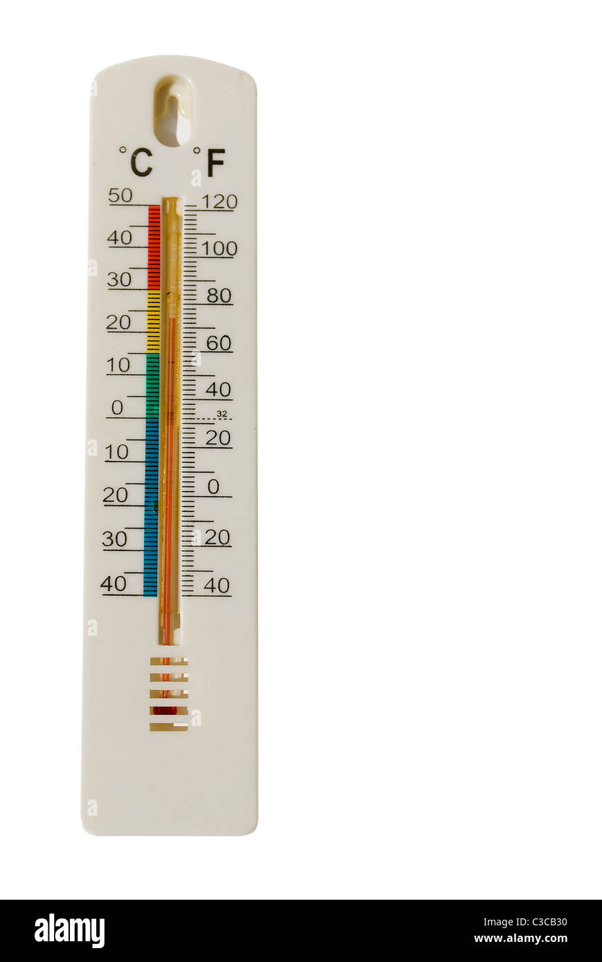 celsius and fahrenheit thermometer scale isolated on white stock