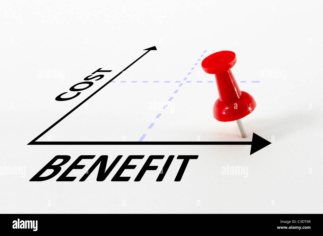 Cost benefit analysis concept on a graph with a thumb nail pin target marker - Stock Image