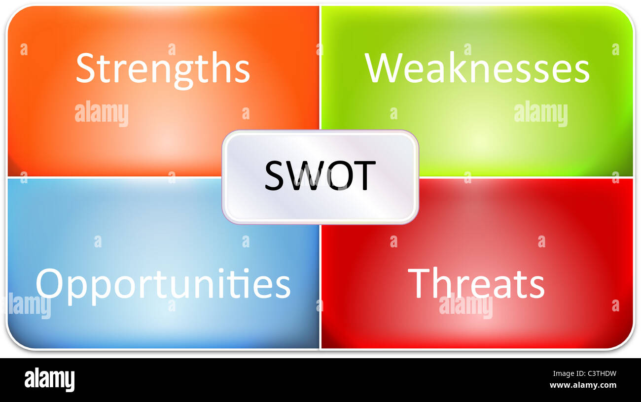 Swot analysis business strategy management process concept diagram swot analysis business strategy management process concept diagram illustration ccuart Image collections
