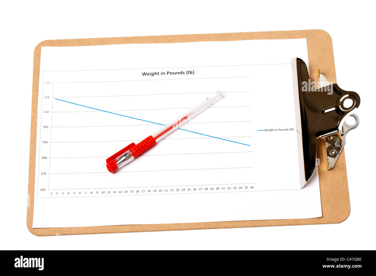 A clipboard with a weight loss chart on isolated white background