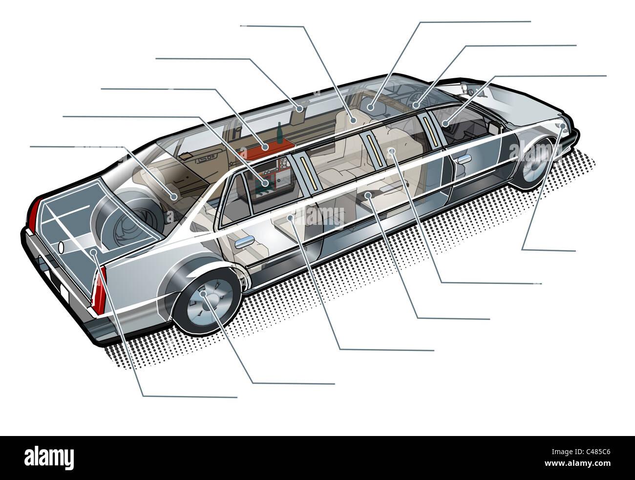 limousine inforgaphics cutaway - Stock Image