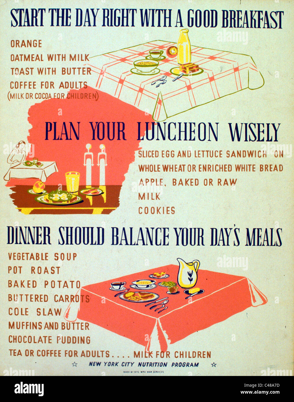 nutrition poster created by the nyc war services 1941 1943 library