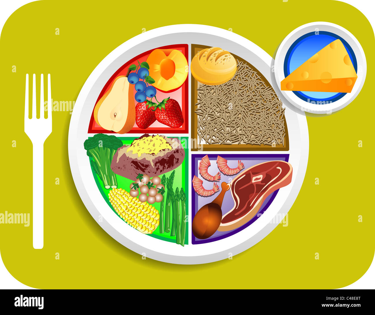 My Plate replaces food pyramid I have some labeled and some for breakfast lunch or dinner.  sc 1 st  Alamy & My Plate replaces food pyramid I have some labeled and some for ...