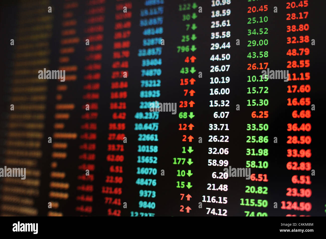 A stock market chart with gains and losses,shallow DOF Stock Photo