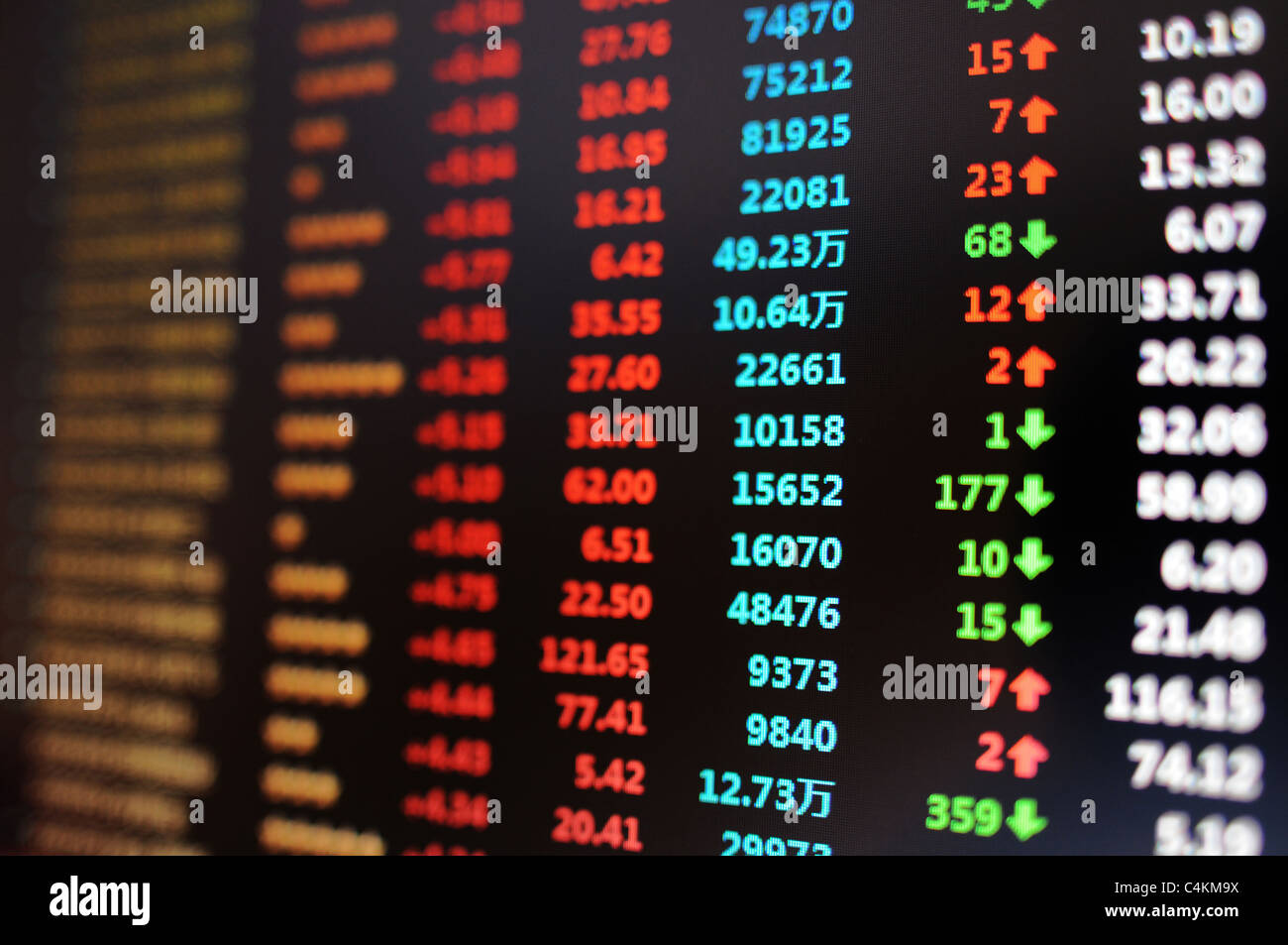 A stock market chart with gains and losses,shallow DOF - Stock Image