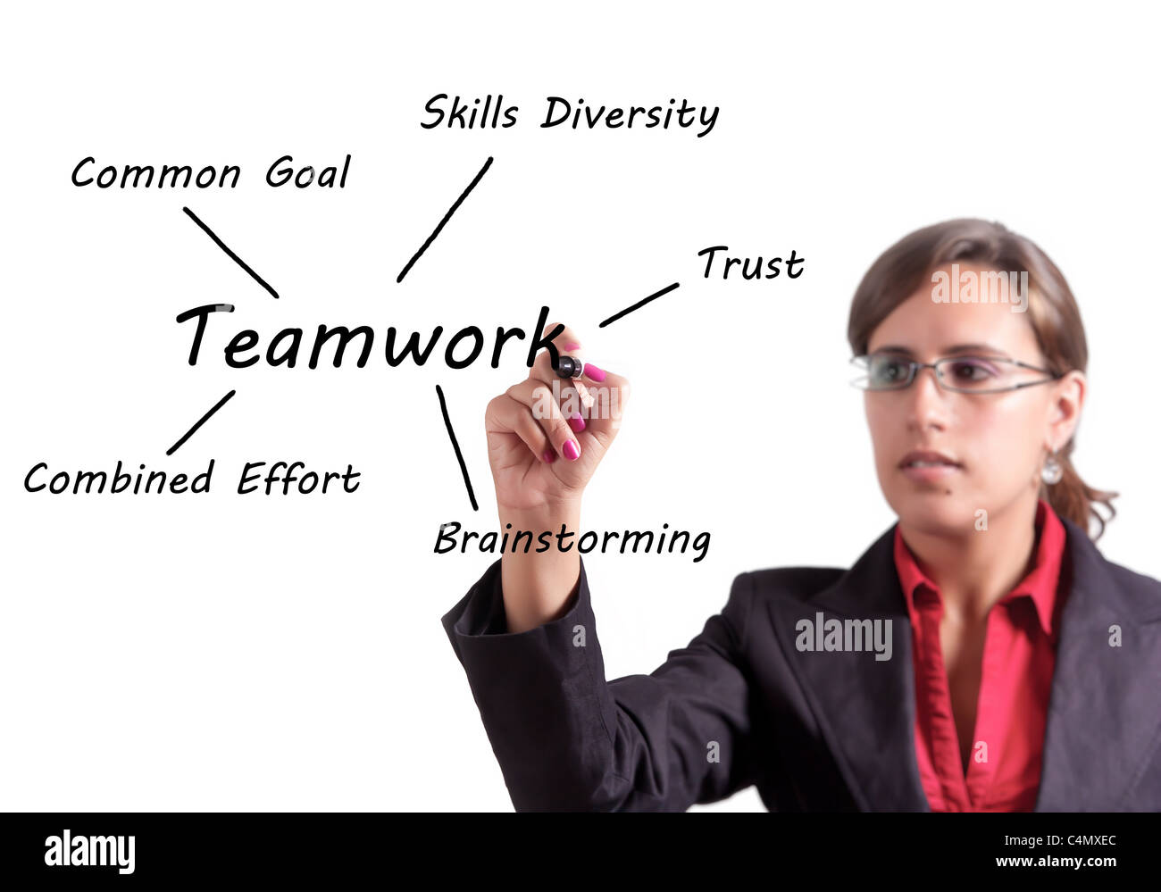 Woman writes on a whiteboard the key points of Teamwork - Stock Image