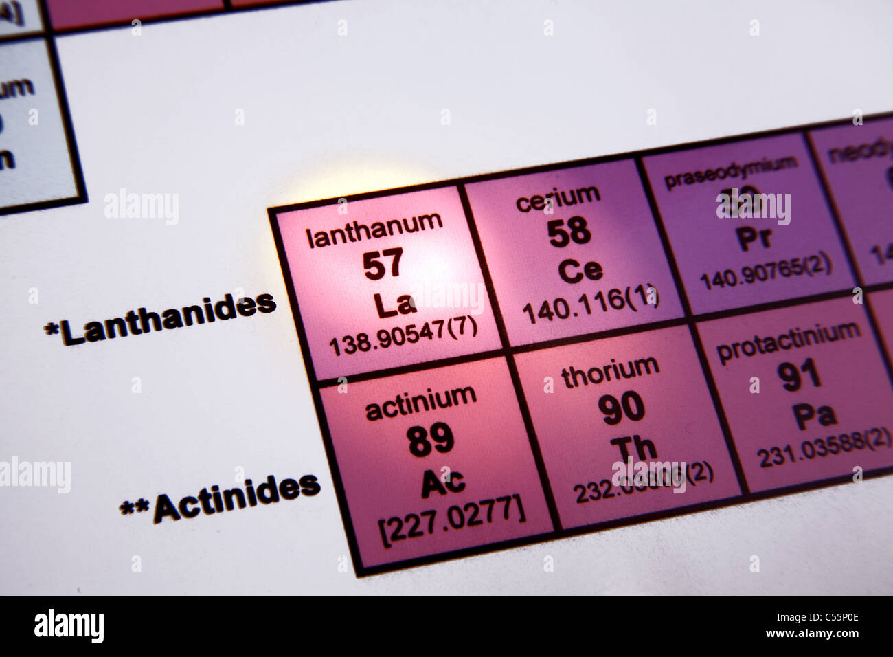 Lanthanum La Chemical Element Periodic Stock Photos Lanthanum La