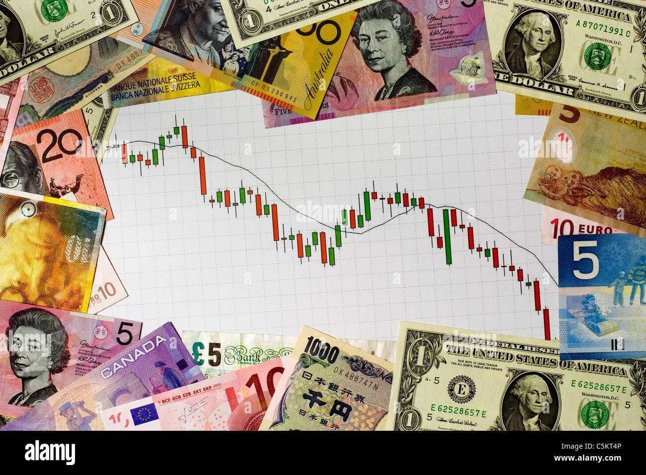 Candlestick chart showing a bear market surrounded by currencies of various countries - Stock Image
