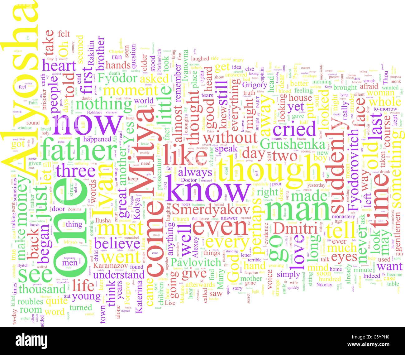 Word Cloud Based on Dostoewsky's Brothers Karamazov - Stock Image