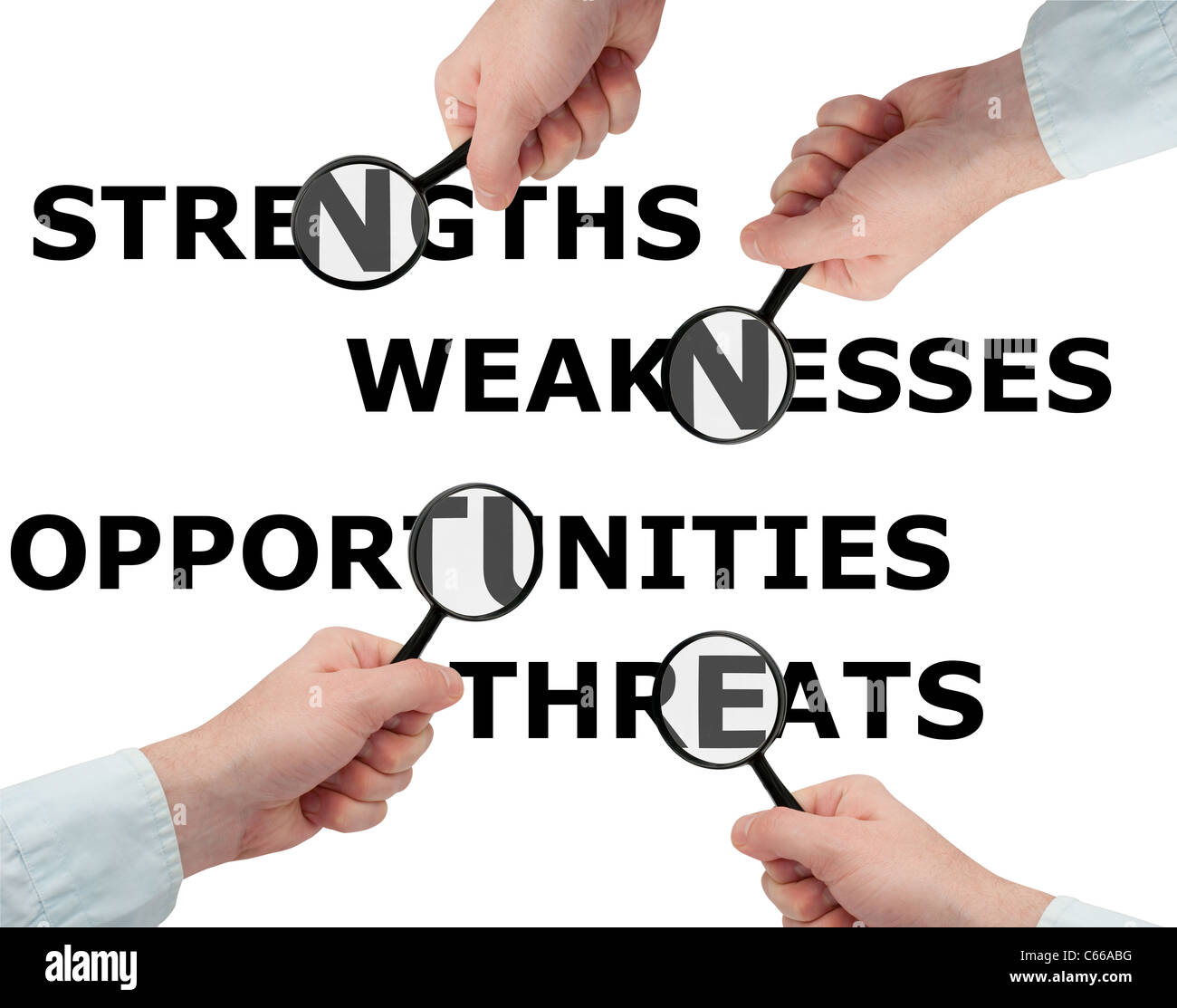 SWOT Analysis - Man's Hand Holding Magnifying Glass and Strengths / Weaknesses / Opportunities / Threats Sign - Stock Image