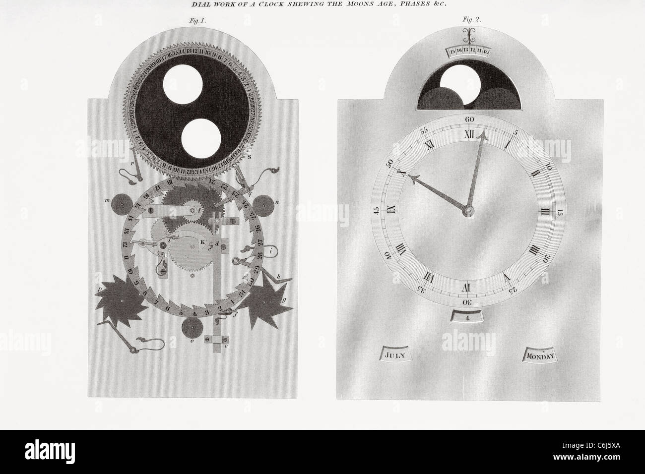 Dial work of a clock showing moon's age, phases, etc. - Stock Image
