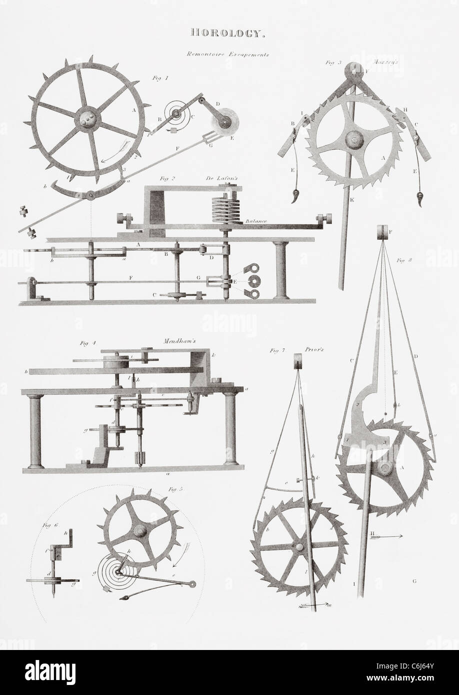 Four different remontoire escapement systems by four different clock makers identified in the picture. - Stock Image