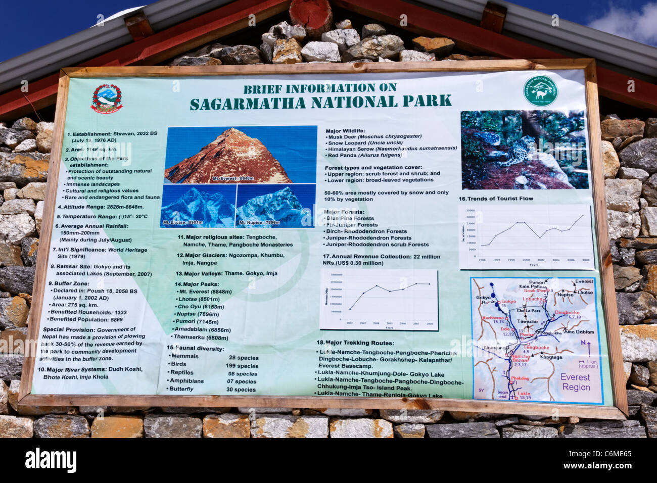 Sign showing information about Sagarmatha National Park, Tengboche, Everest Region, Nepal - Stock Image