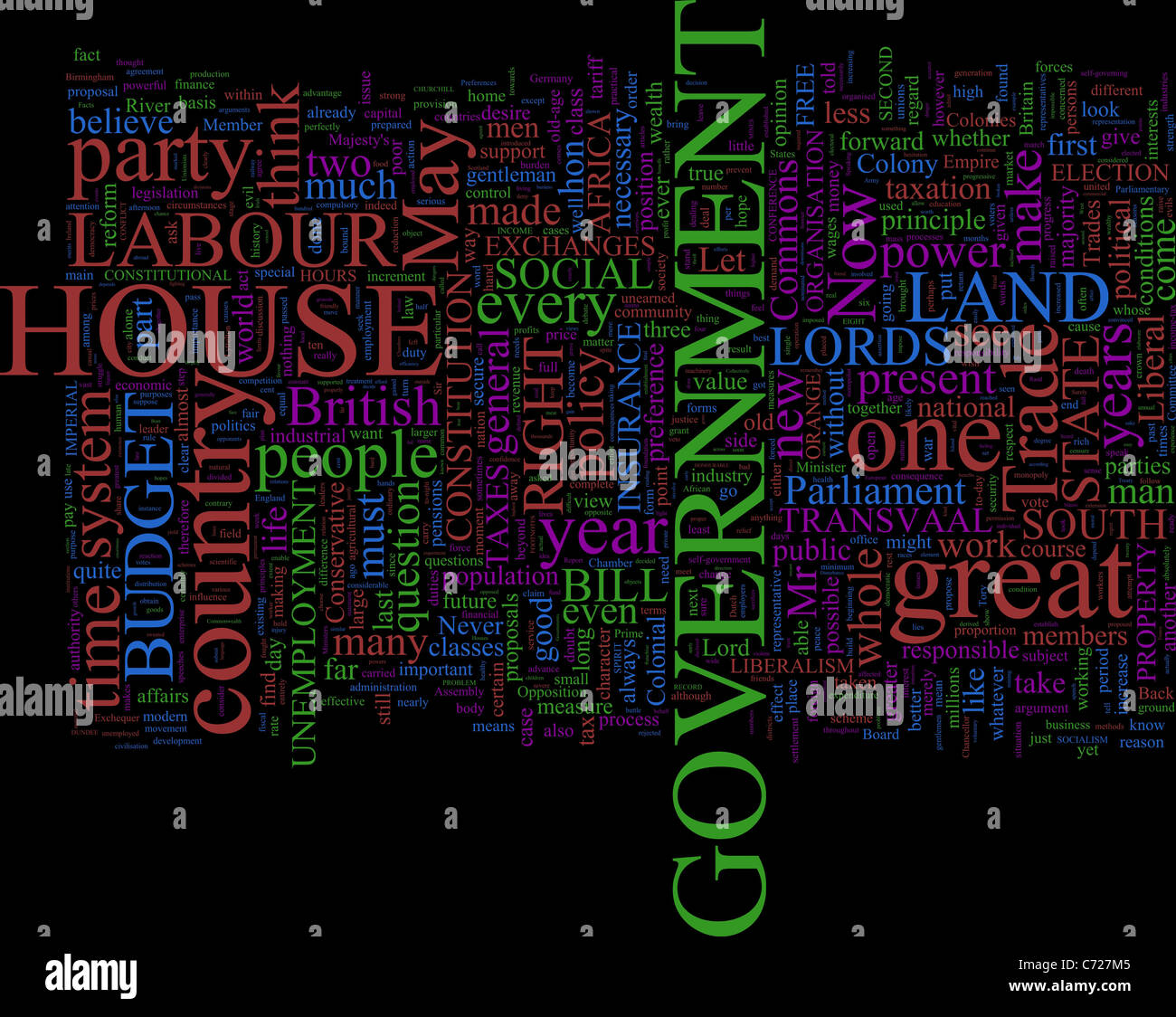 A word cloud based on Sir Winston Churchill's writings - Stock Image
