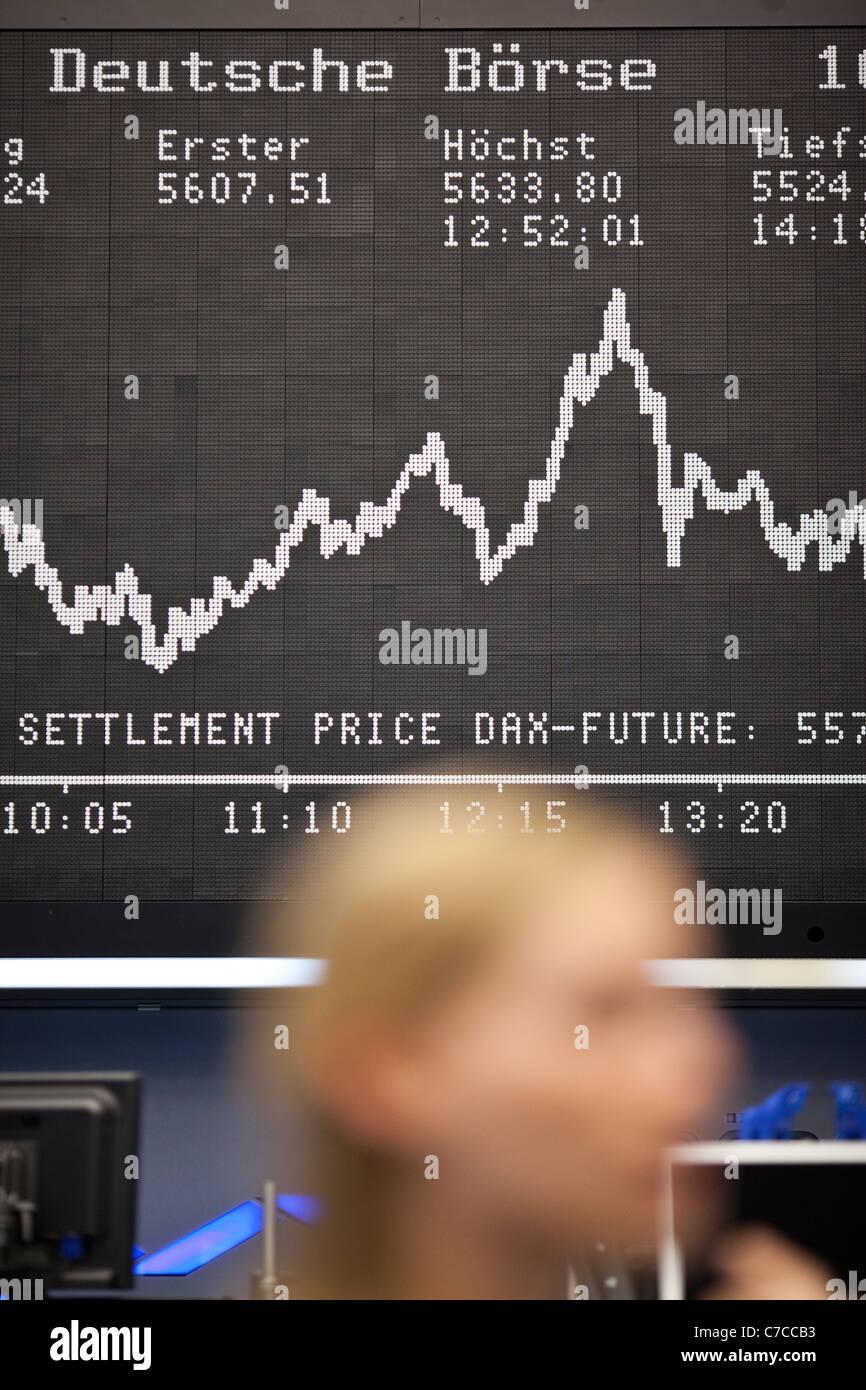 The Frankfurt Stock Exchange, Germany. Photo:Jeff Gilbert - Stock Image