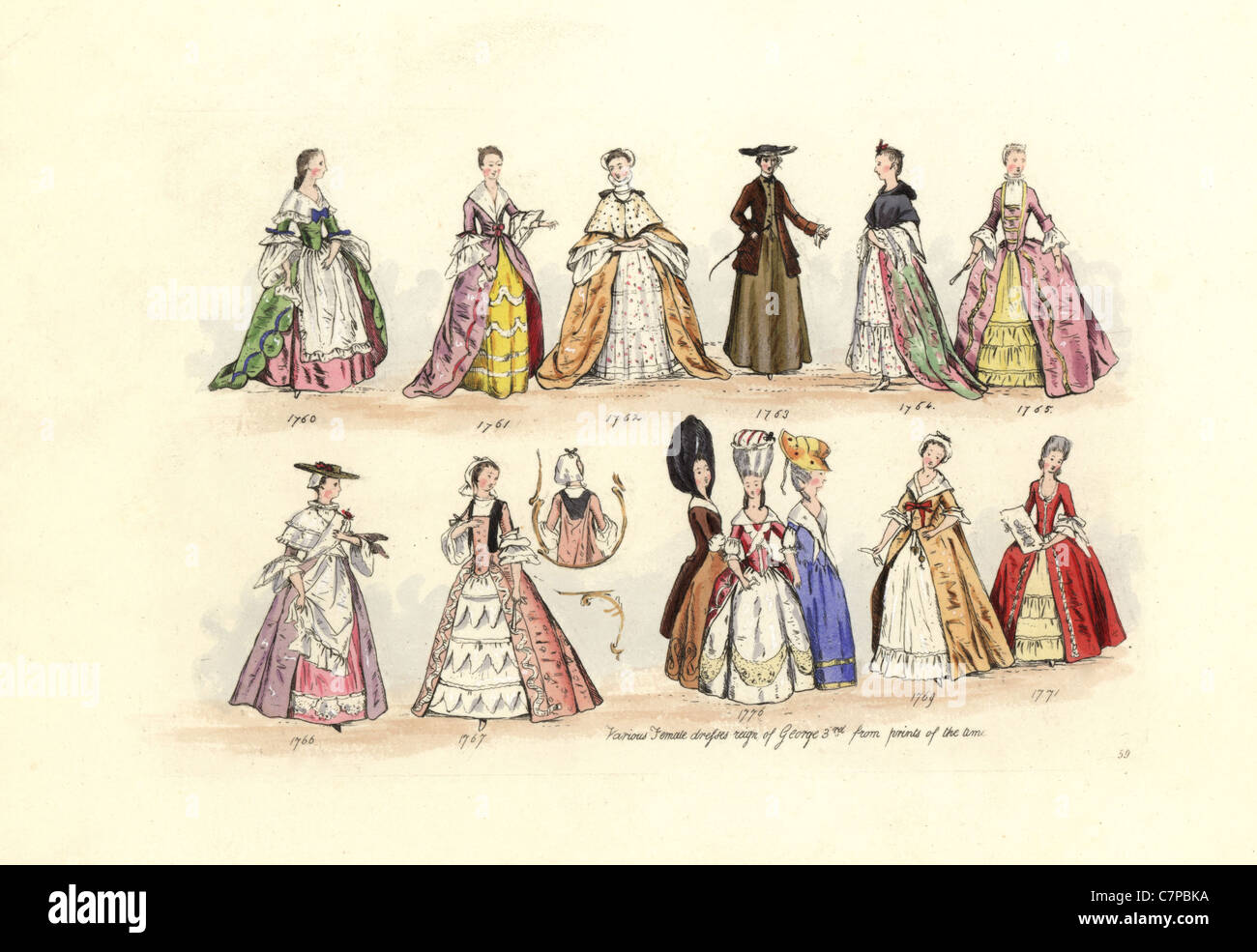 Women's fashion from 1760-1771, from prints in Ladies' Pocket Books,  Almanacks, etc.