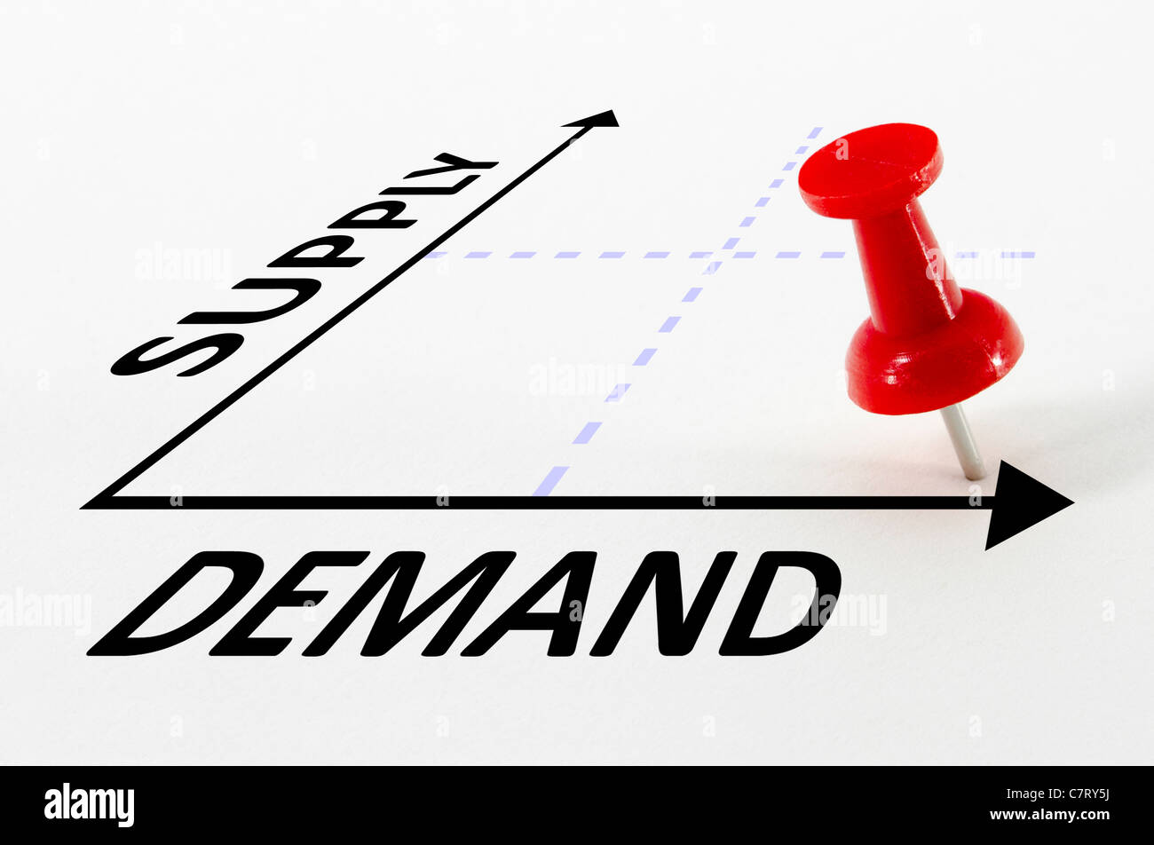 High Demand and Low Supply analysis concept on a graph with a red push pin - Stock Image