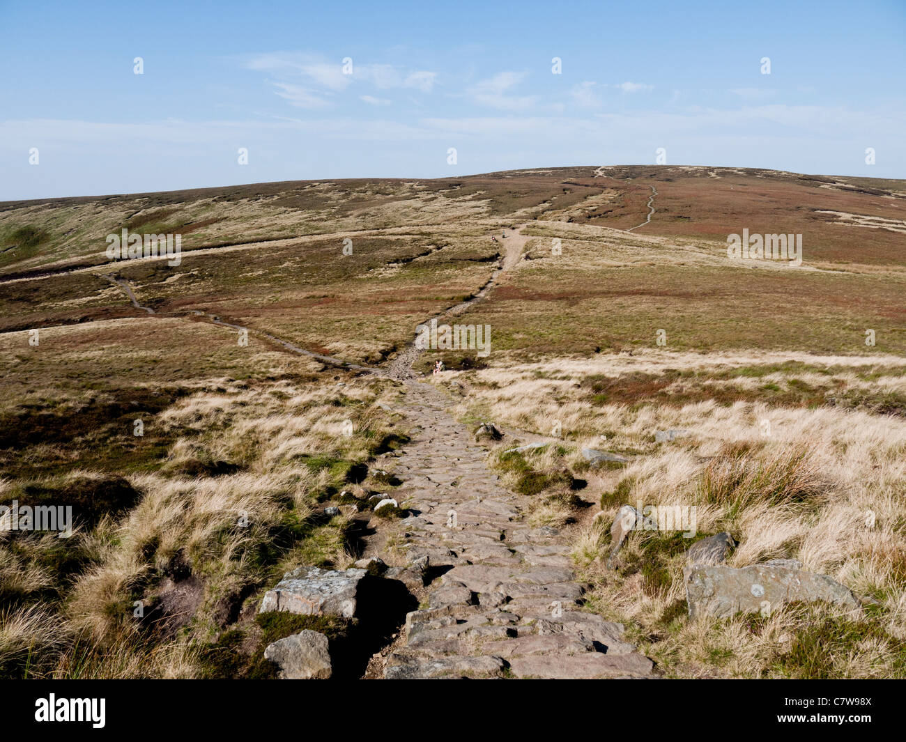 Looking from Kinder Scout towards Mill Hill, High Peak, Derbyshire, England, UK. - Stock Image
