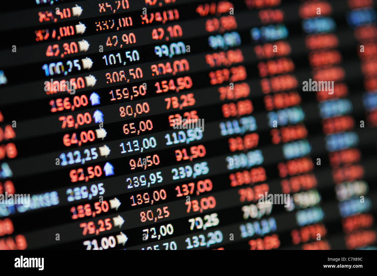 Stock Market Financial Trading Screen on LCD screen. Stock Photo