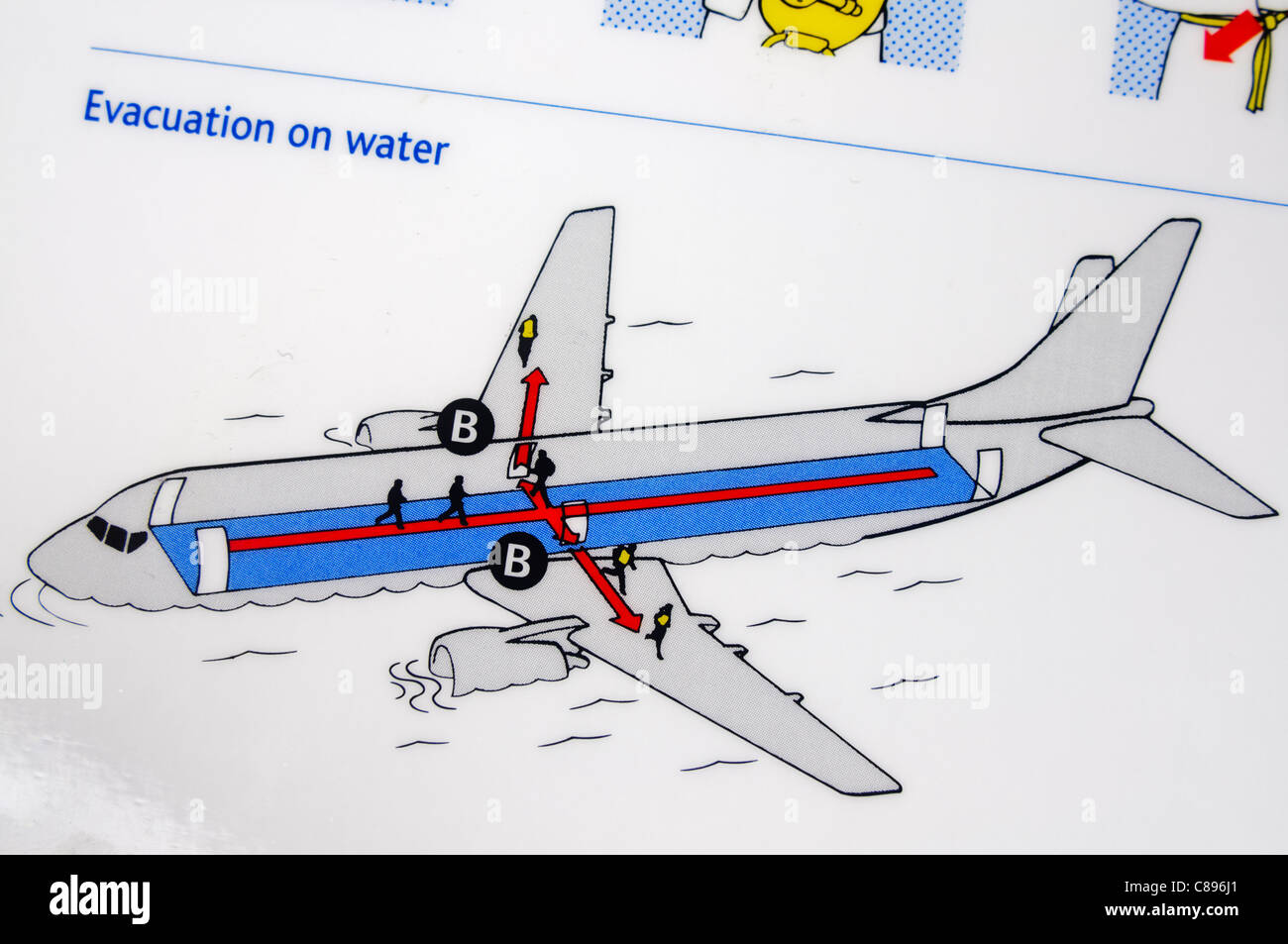 Closeup of an airline safety card showing how to evacuate in the event of an emergency landing on water - Stock Image