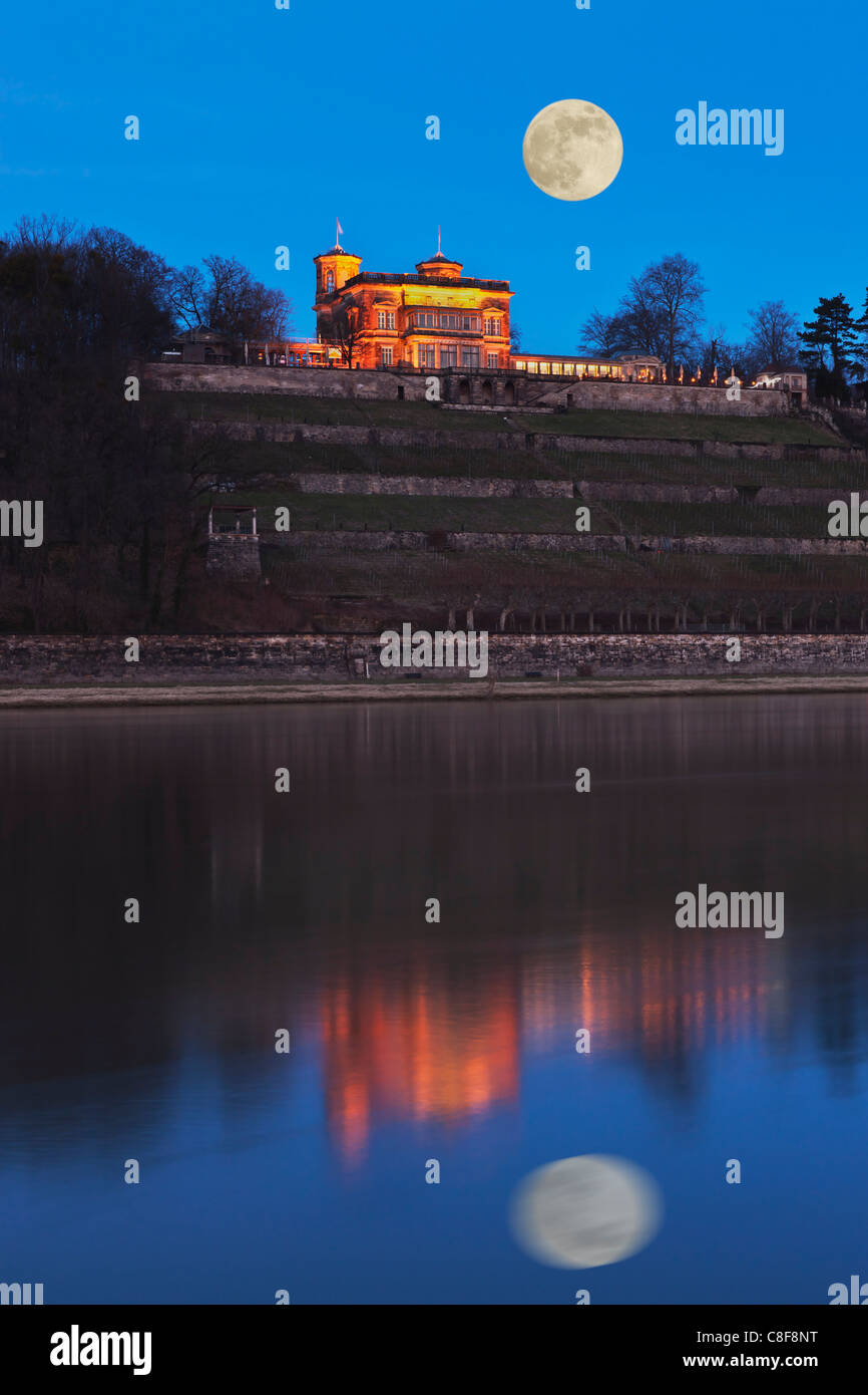 Lingnerschloss Castle, Dresden, Saxony, Germany, Europe - Stock Image