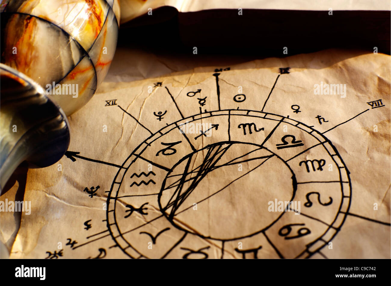 Ancient, hand-drawn horoscope with zodiac signs - Stock Image