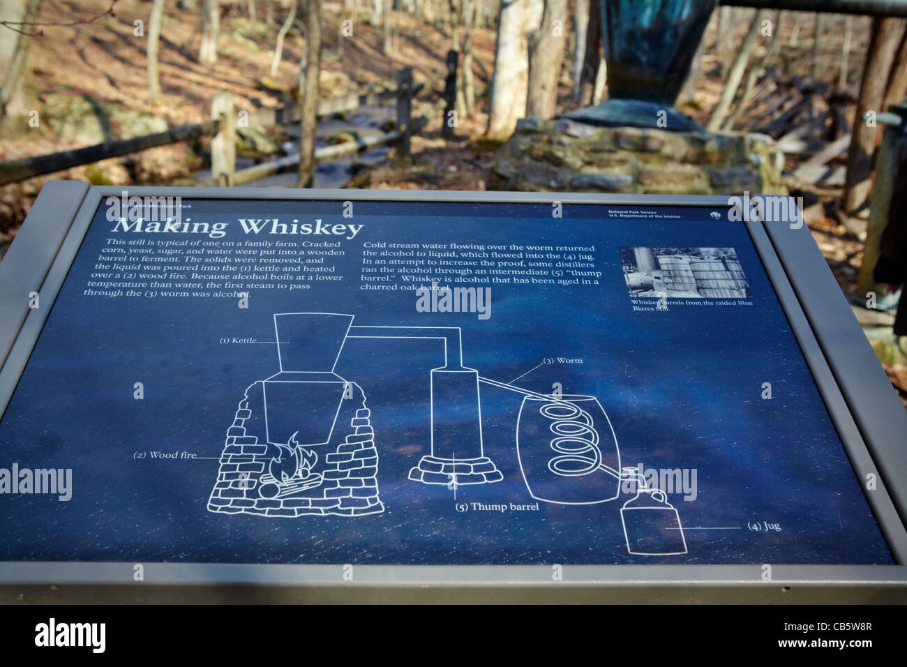 A sign illustrating how whiskey is made, historical Blue Blazes moonshine distillery, Catoctin Mountain Park, Maryland. - Stock Image