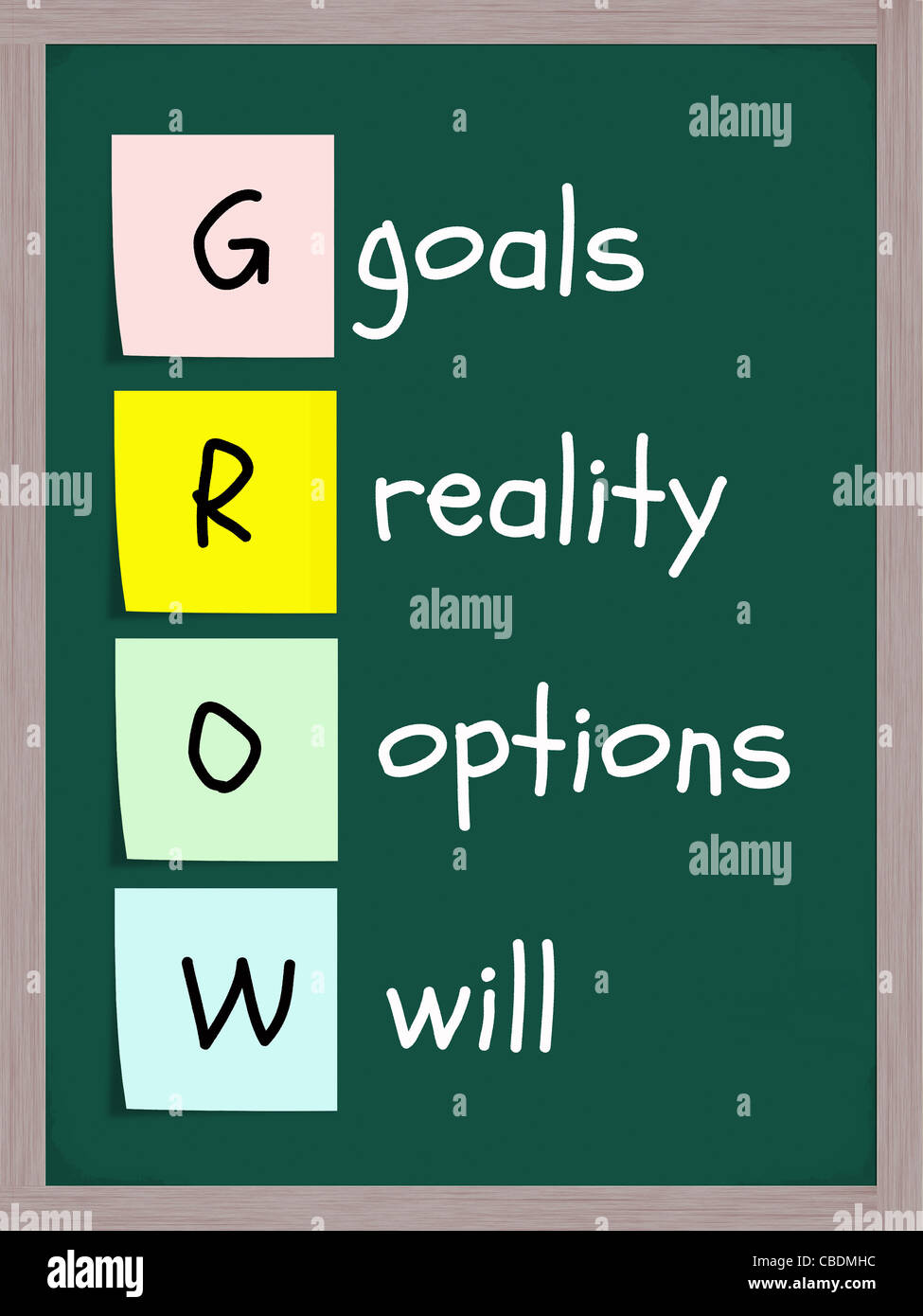 The acronym GROW, goals, reality, Options, Will, on colorful sticky notes on a chalkboard making a great concept. - Stock Image