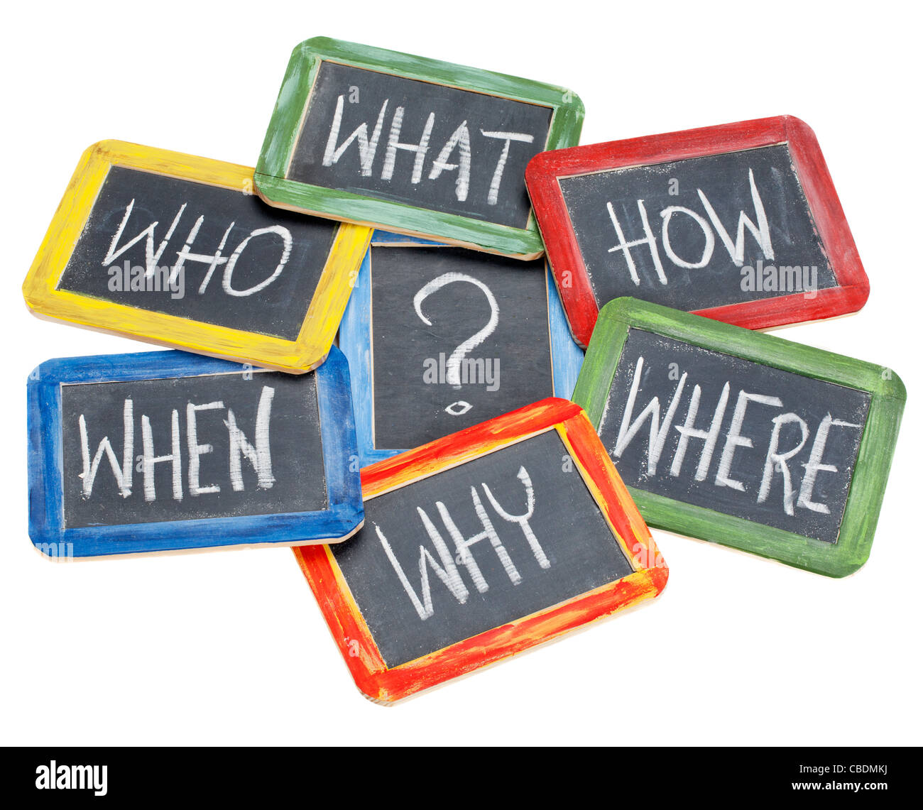 what, when, where, why, how, who questions - white chalk handwriting on vintage slate blackboards in colorful wood - Stock Image