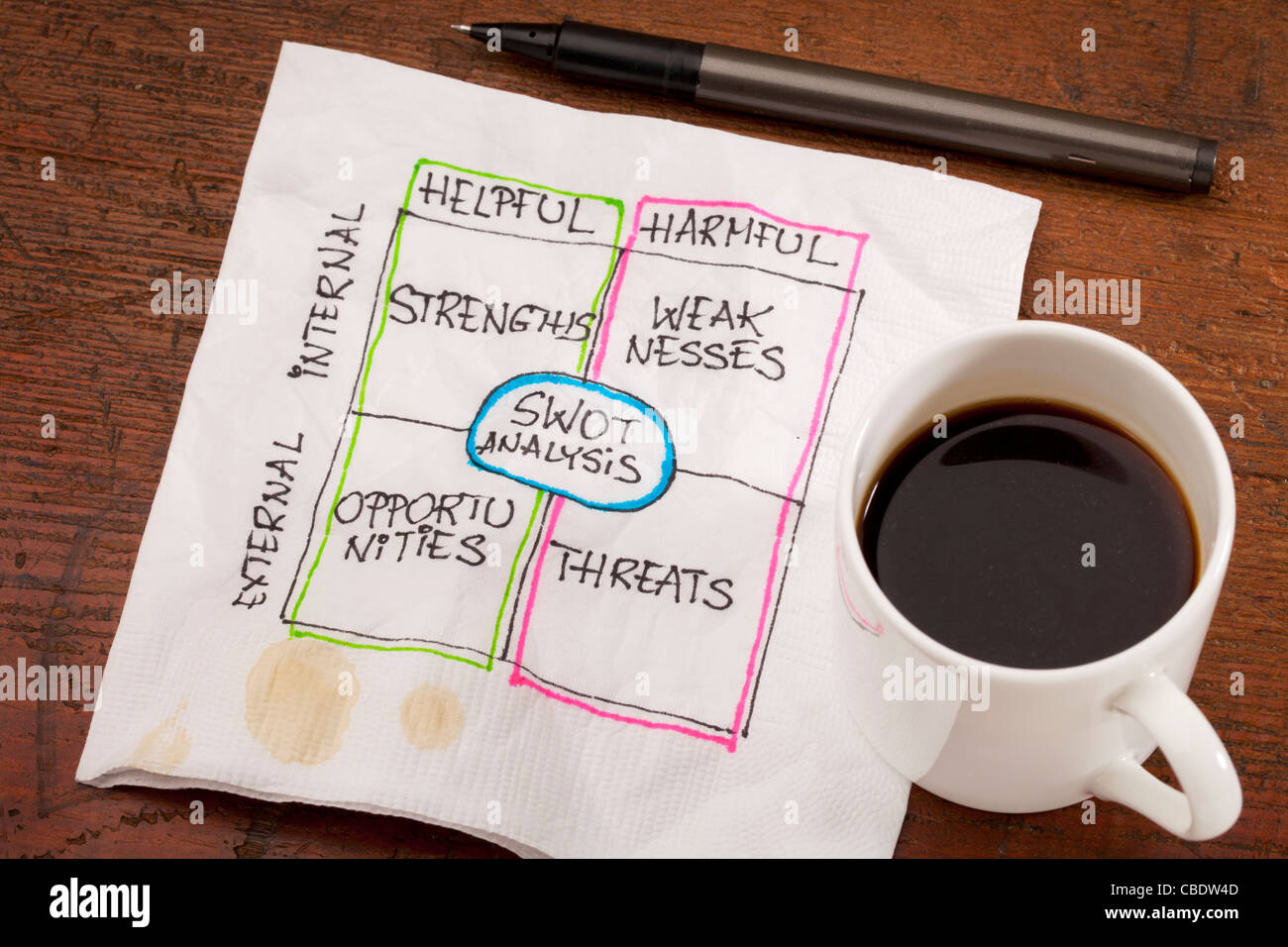 Weaknesses Stock Photos & Weaknesses Stock Images - Alamy
