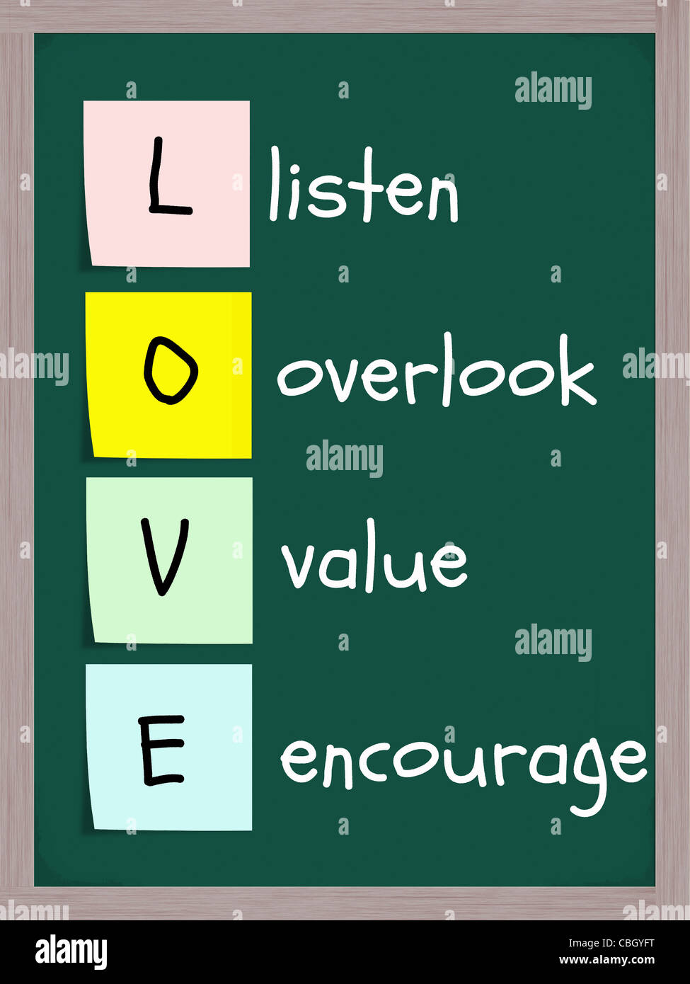 LOVE acronym, listen, overlook, value, encourage on colorful sticky notes on a blackboard with words written in - Stock Image