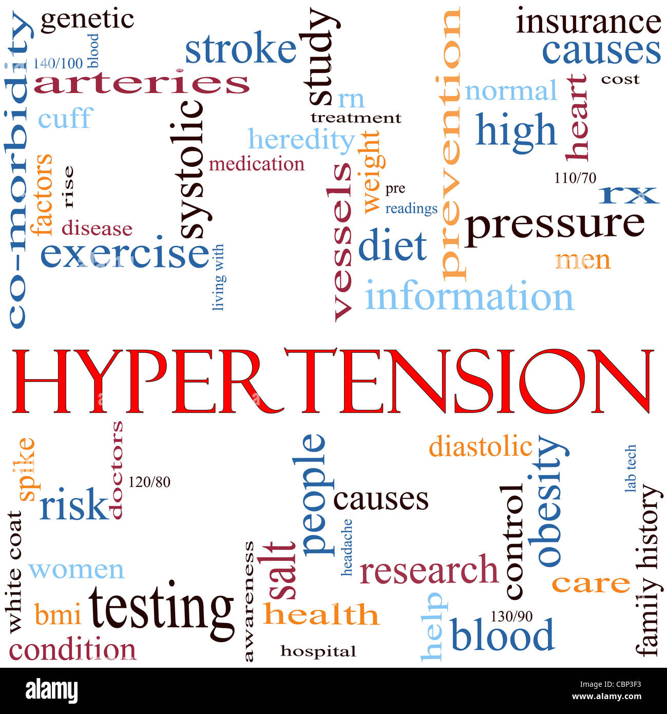 An illustration around the word Hypertension with lots of different terms such as high, blood, pressure, diet, cause, - Stock Image