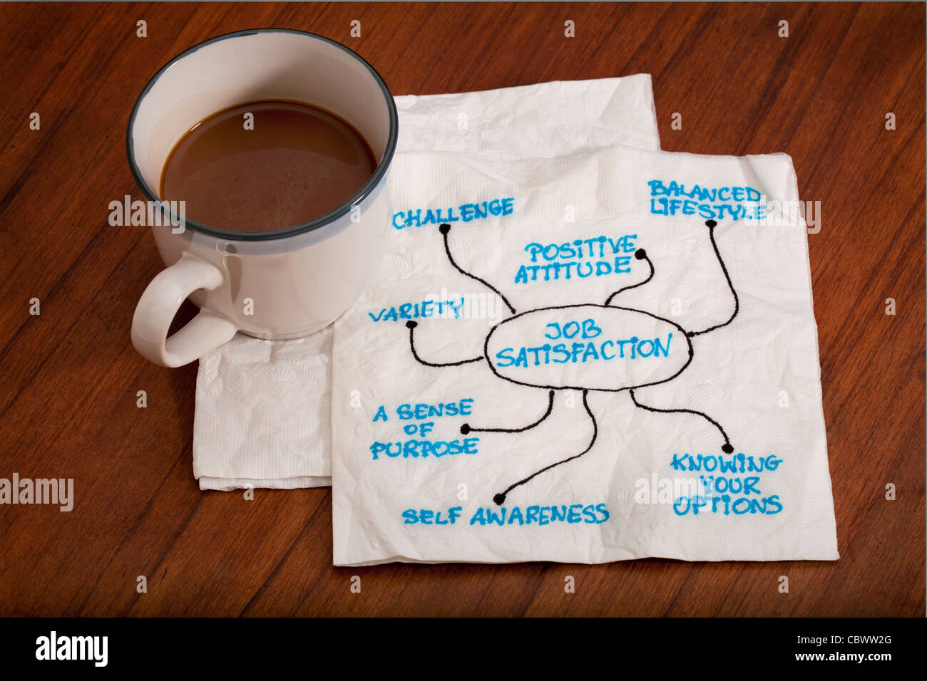 job satisfaction concept - napkin doodle with a coffee cup on wooden table - Stock Image