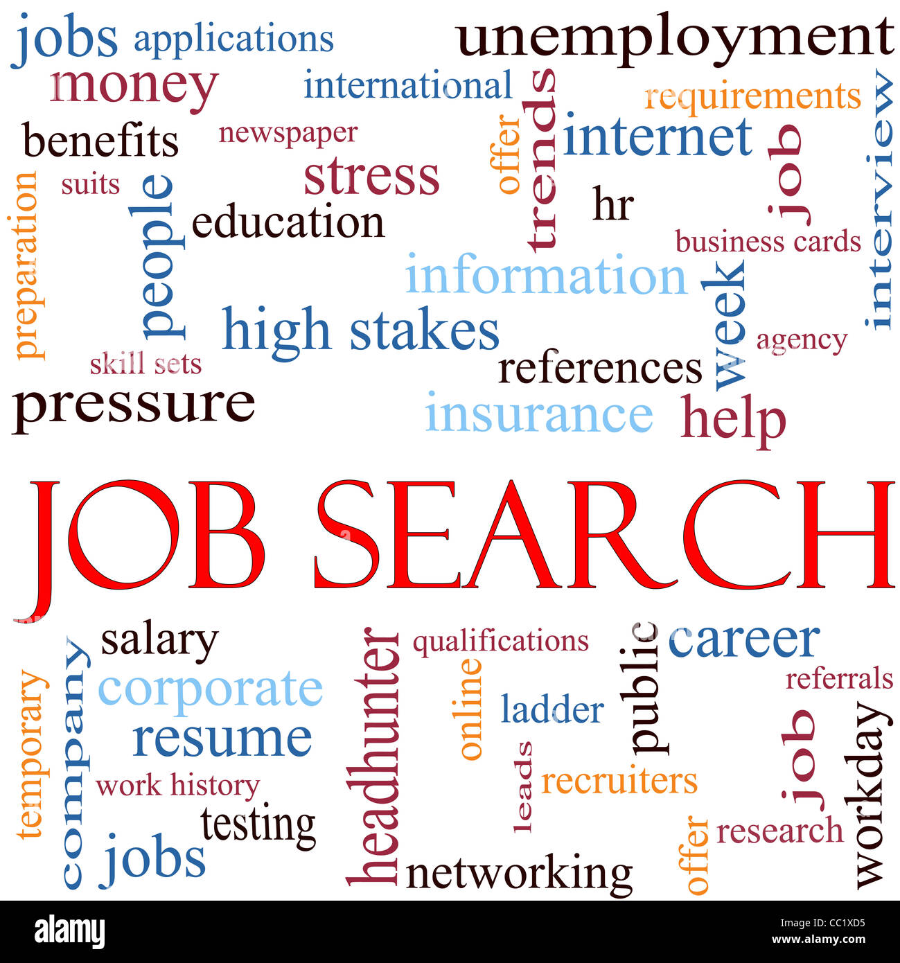 job search word cloud concept featuring terms such as networking headhunter job pressure help and many more